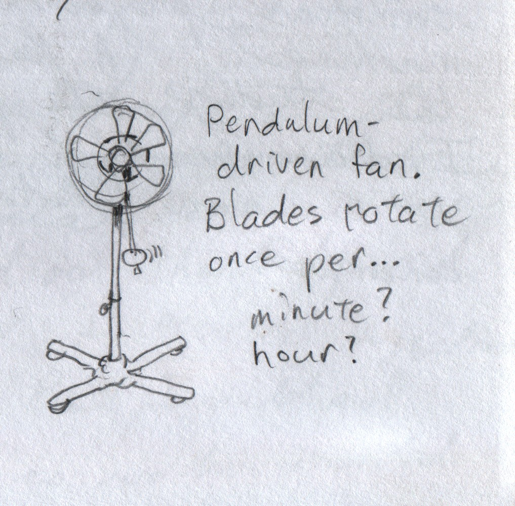 Idea for a clockwork-driven fan, whose blades rotate once per minute or hour.