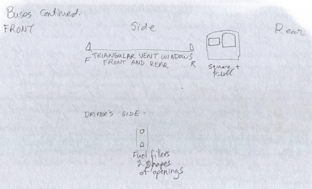 More details for KSRTC bus taxonomy.