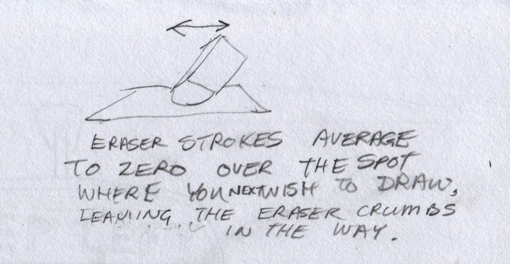 "Troubled about the fact that eraser crumbs always seemed to be right where I wanted to draw, I resolved to find out why. The answer was simple: ""Eraser strokes average to zero over the spot where you next wish to draw, leaving the eraser crumbs in the way."""